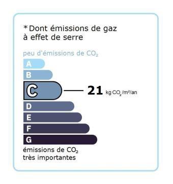 DPE CO2 New